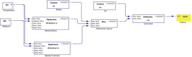 rete-dispositivi-2