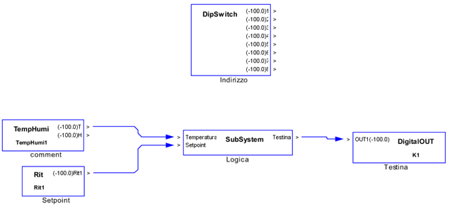 rete-dispositivi-3